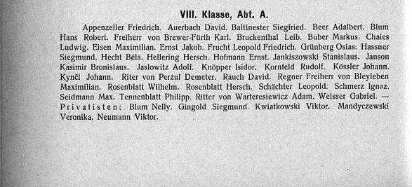 1.Staatsgymnasium_1910-11_8.A_Klasse