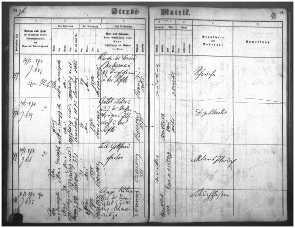 Register of Deaths