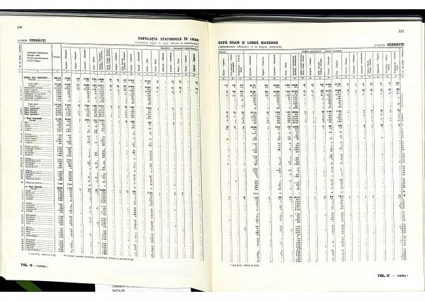 CensusRomania1930