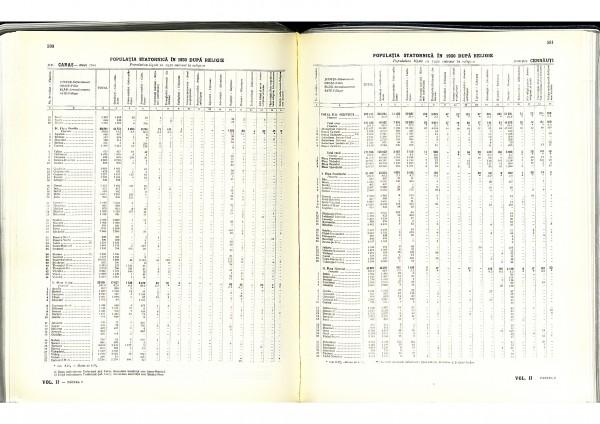 CensusRomania1930580