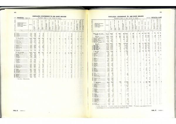 CensusRomania1930582