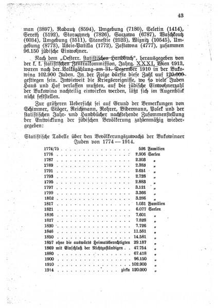 Die Juden in der Bukowina